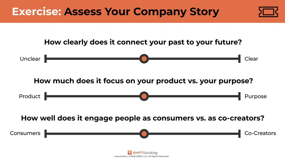 Worksheet: Assess Your Company Story