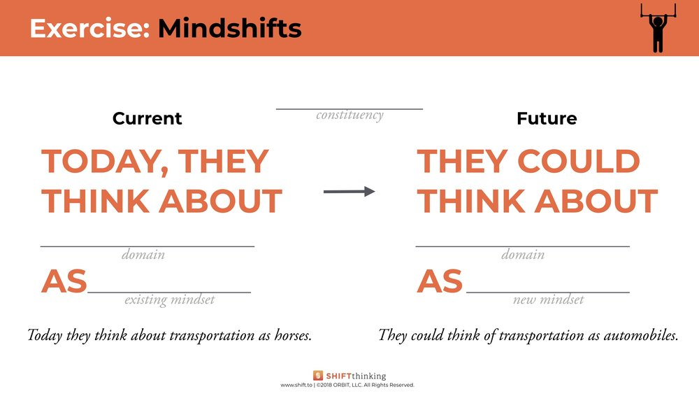 Mindshifts worksheet 1