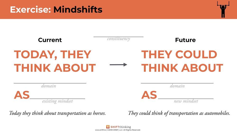 Mindshifts worksheet 1
