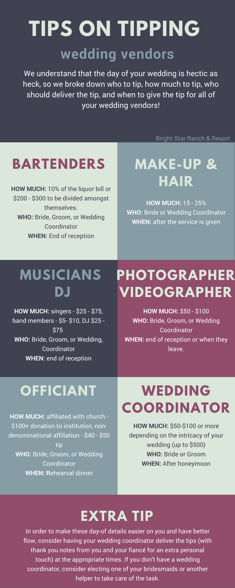 Tips on tipping wedding vendors bright star ranch resort still stressing heres an infographic that has all of this info and more junglespirit Image collections