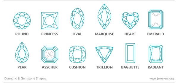 diamond-shapes-600x280.jpg