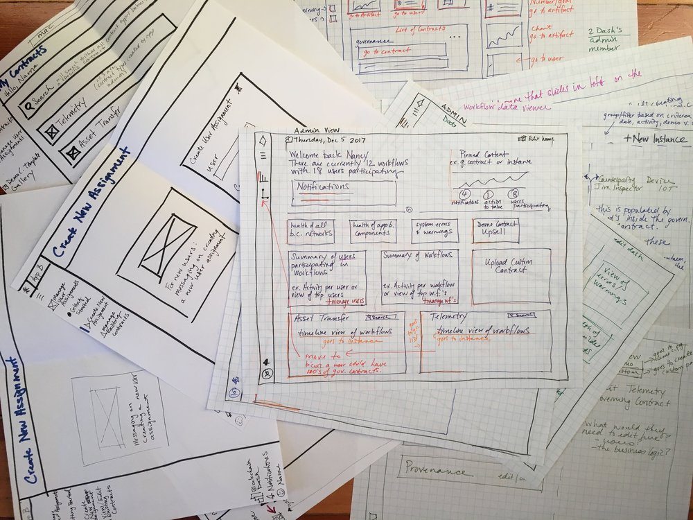 2. Sketches of the home dashboard. It was cut in order to make it to the MVP launch on time.