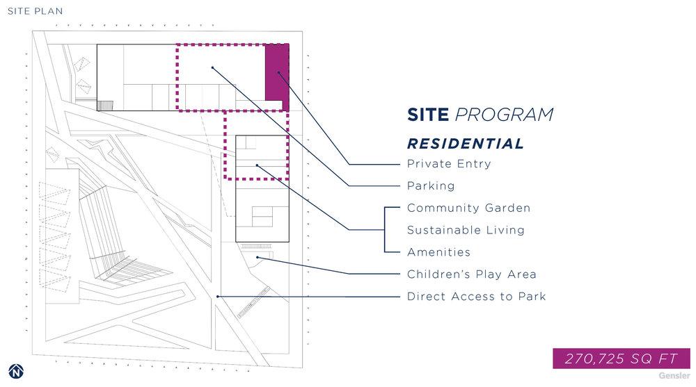 areas - residential.jpg