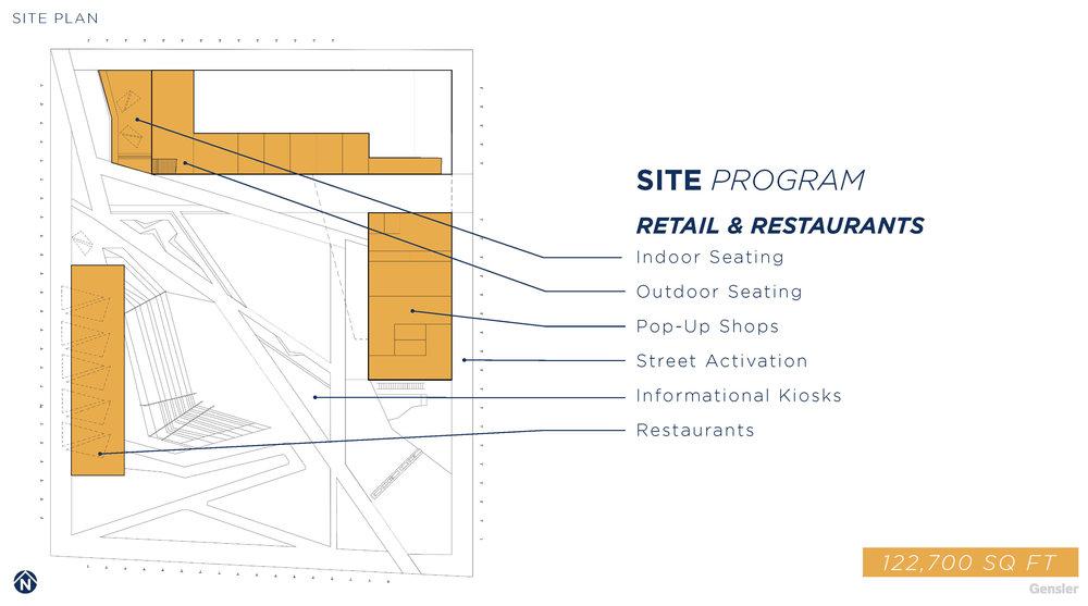 areas - retail.jpg