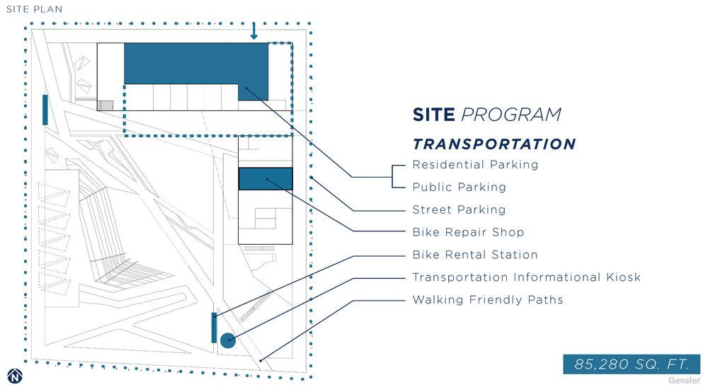 areas - transit.jpg