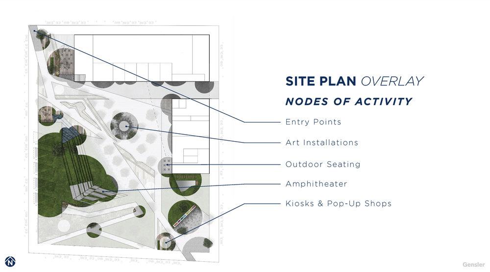 site plan - nodes.jpg