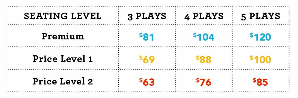 subscriber price chart 2018-2019.jpg