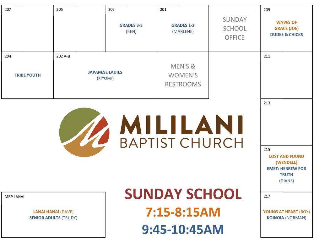 MBC Sunday School Blueprint .jpg
