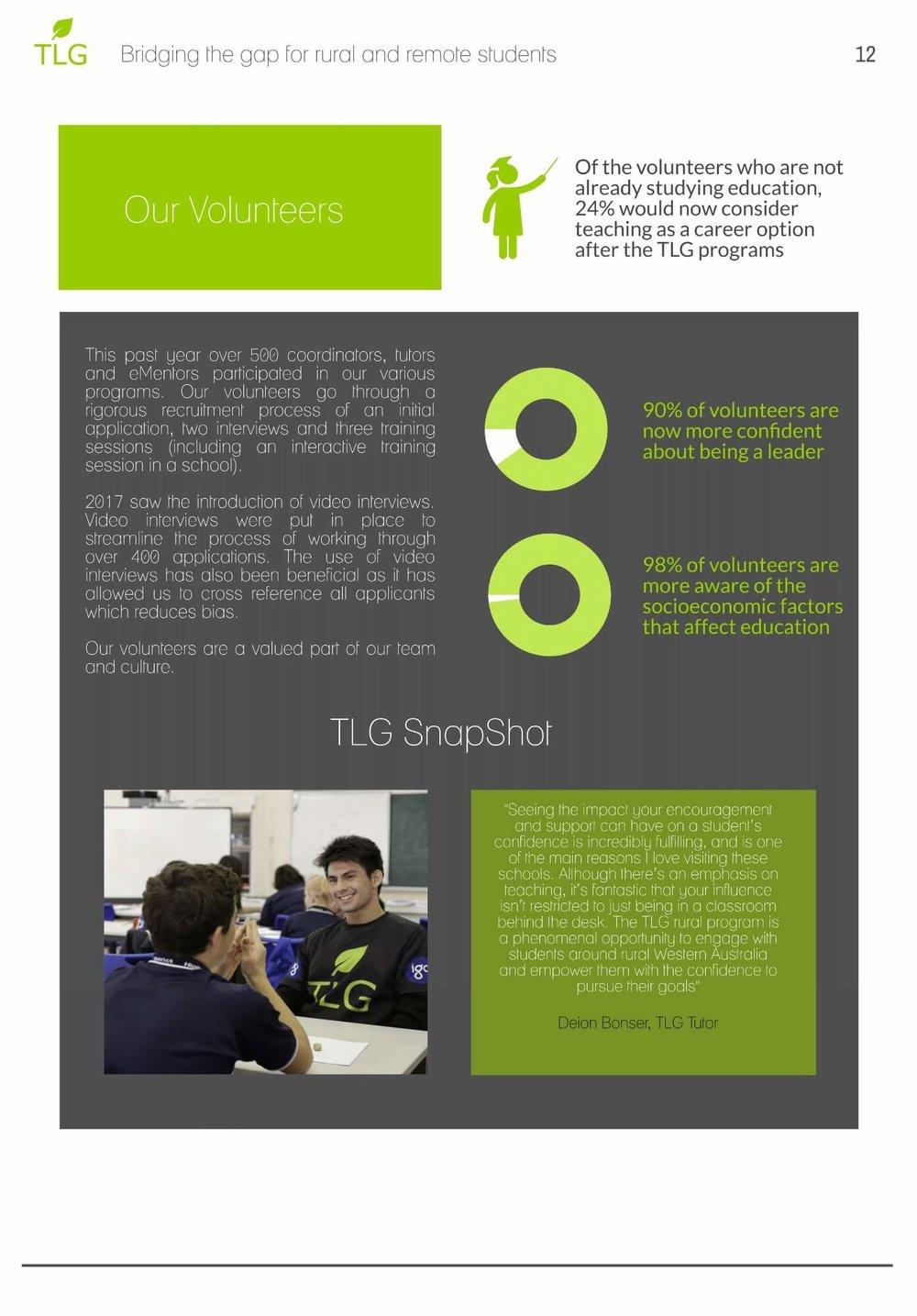 tlg-annual-report-FY16-12.jpg