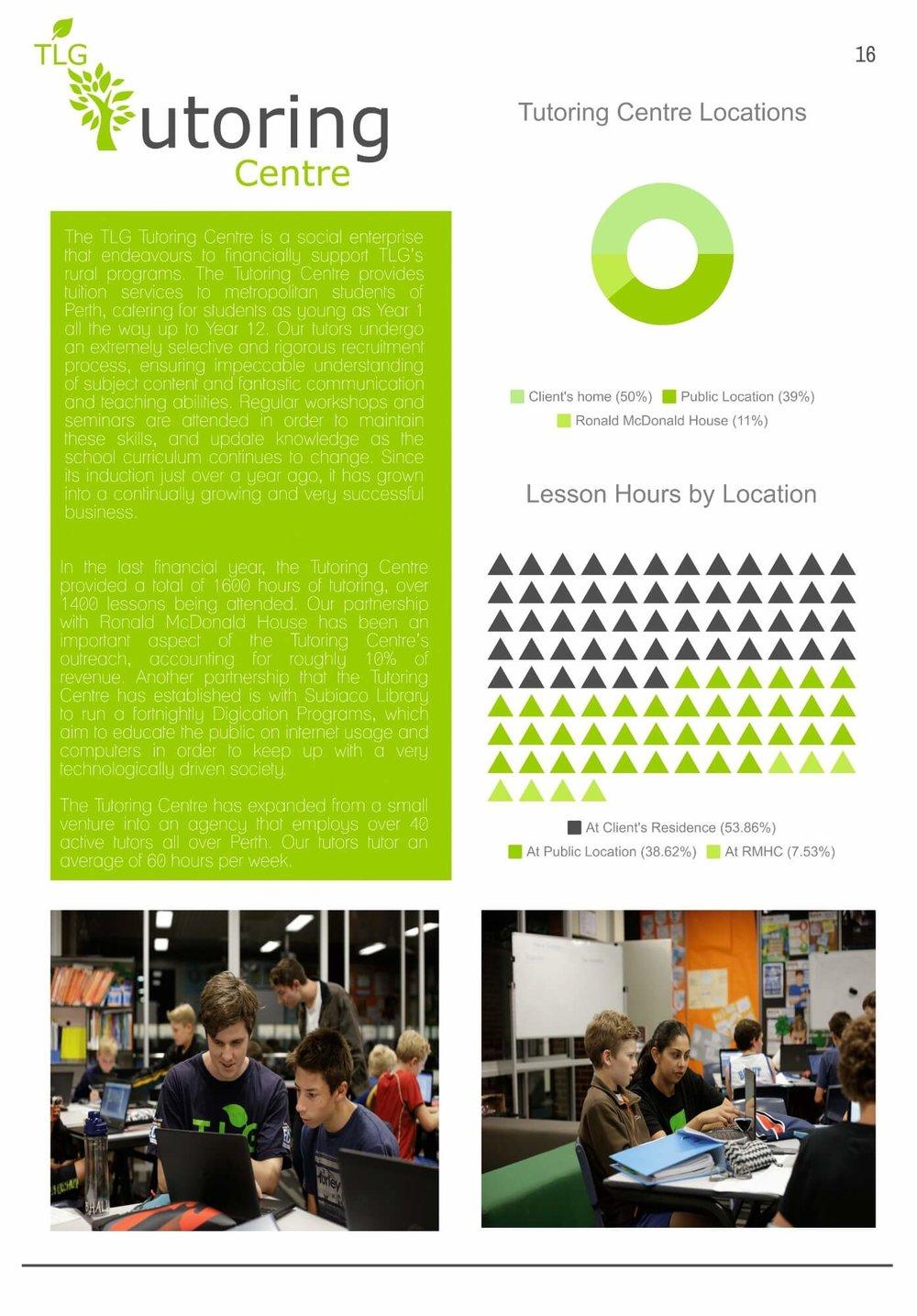 tlg-annual-report-FY16-16.jpg