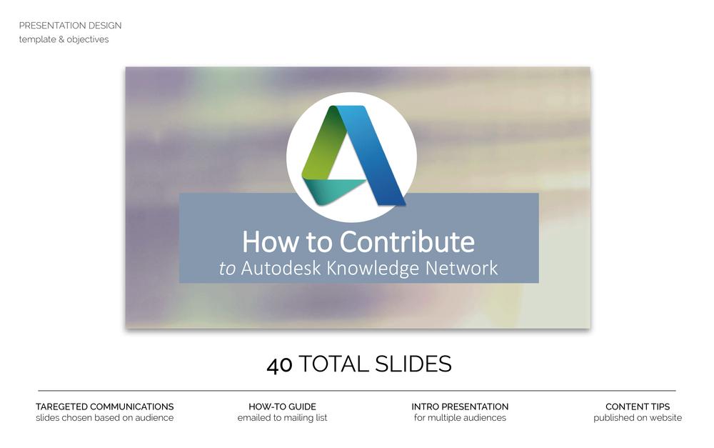 PRESENTATION | Autodesk Knowledge Network