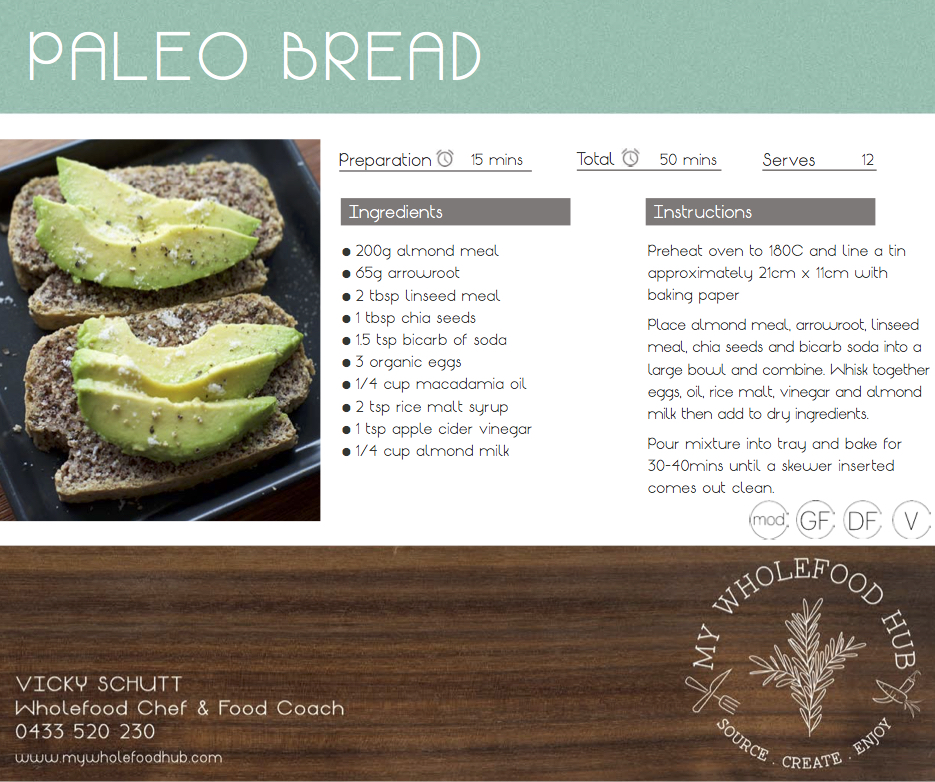 Paleo Bread Recipe My Wholefood Hub.jpg