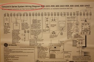ge concord lcd keypad nca alarms nashville rh james stein dtdy squarespace com concord 4 series wiring diagram Concord 4 Control Panel