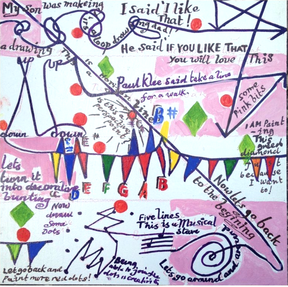 Preliminary sketch by Bob and Roberta Smith of his artwork for the Relatives' Room.