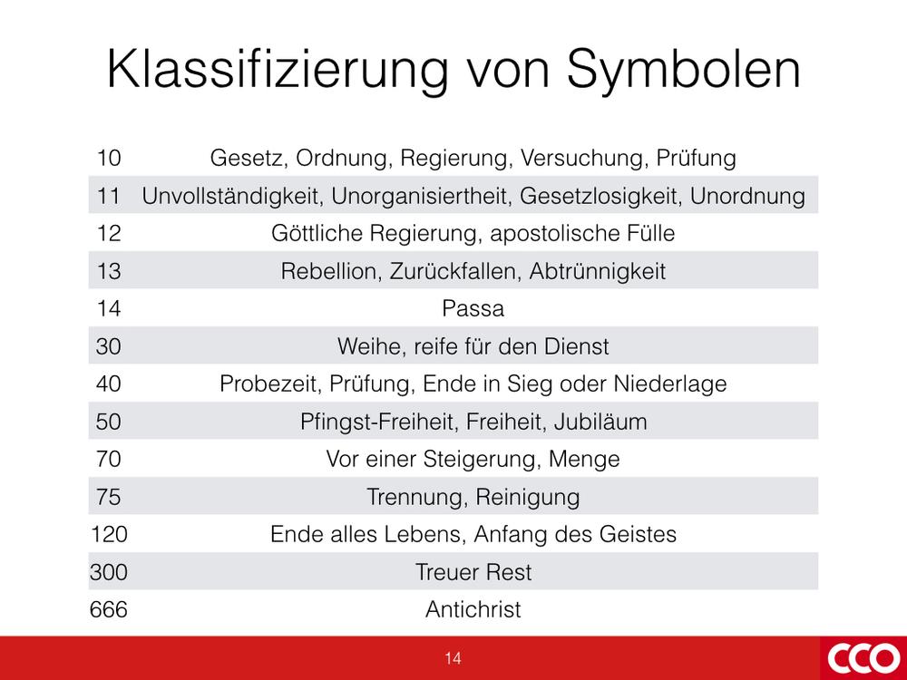 Auslegung der Symbolik.014.jpeg