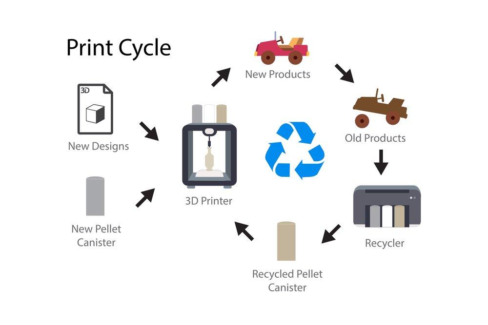 3D_print_poster2.jpg