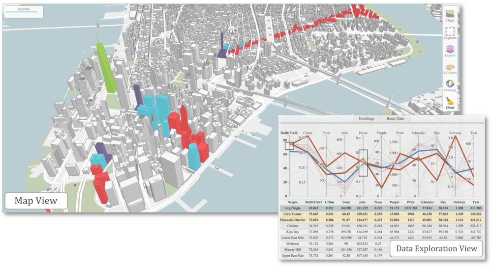 Screen shot of Urbane, a software for 3D urban analytics