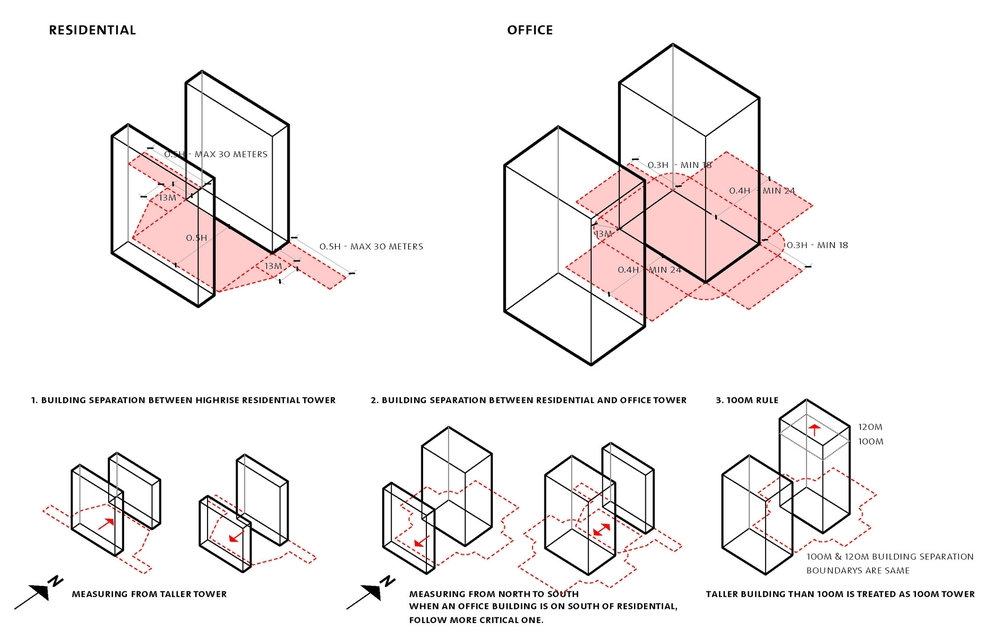 case studies kpf urban interface diagram for building a house at soozxer.org