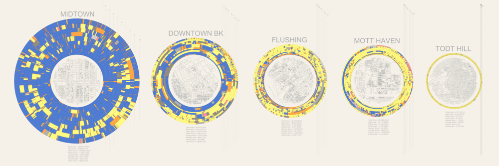 Fig 4 - Applying City Miles to neighborhoods across the five boroughs of New York City, we can compare the enormous density of Midtown Manhattan, the thriving mixed-use quality of Downtown Brooklyn, and the relative suburban, residential dissimilarity of Todt Hill in Staten Island.