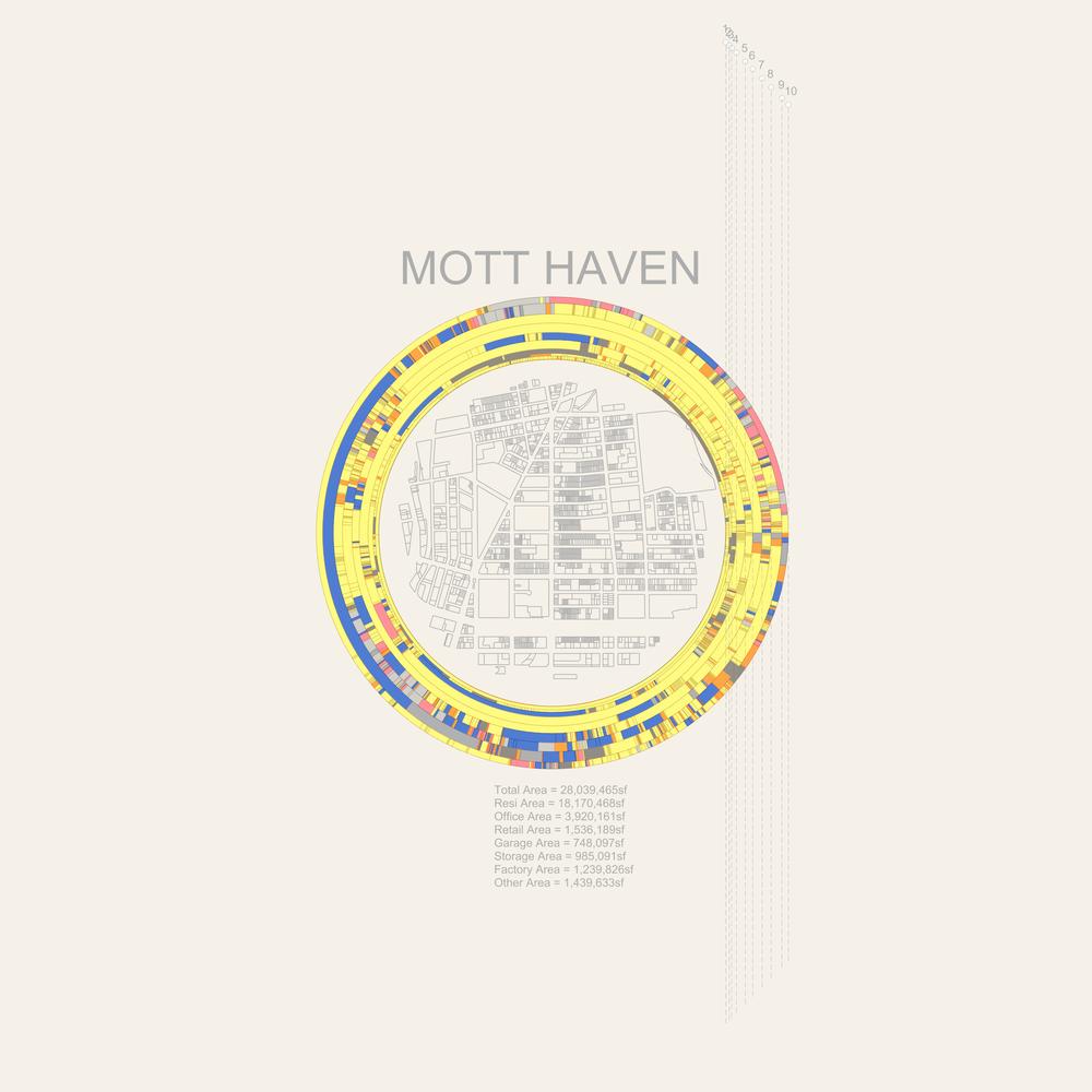 Mott Haven.png