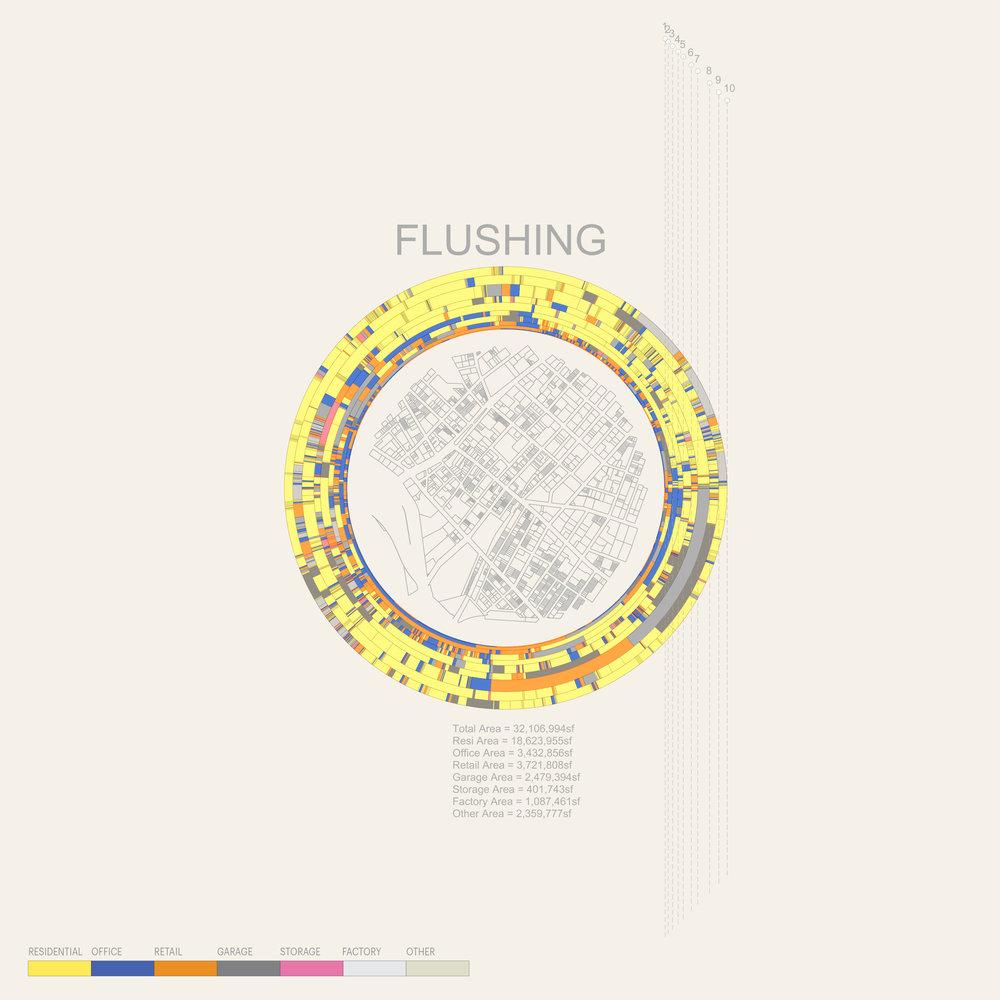 Flushing-01.jpg