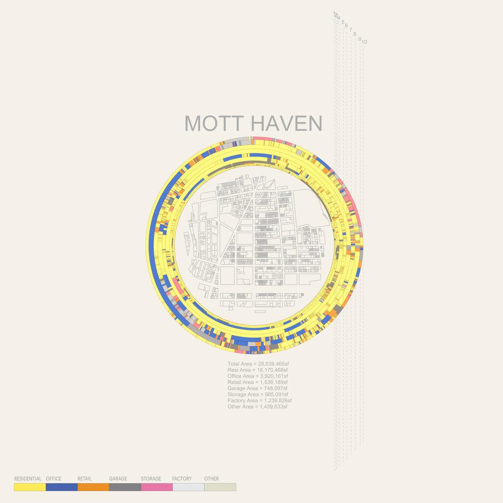 Mott Haven-01.jpg
