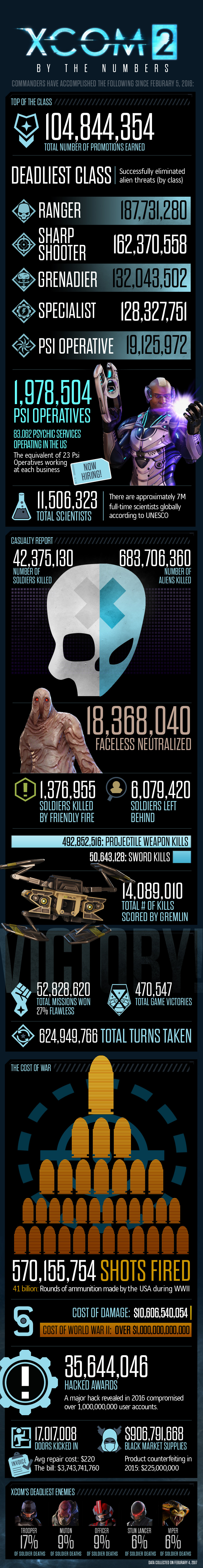 xcom2_by-the-numbers_v12.jpg