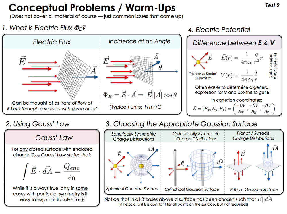 electromag_overview2_sm.png