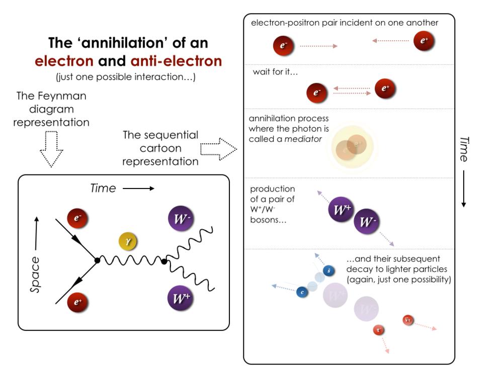 Icp 3 Proton Proton Collisions Thomas G Mccarthy
