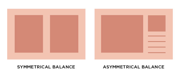 Symmetrical vs. Asymmetrical Balance