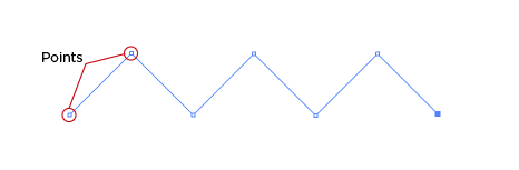 Point Diagram