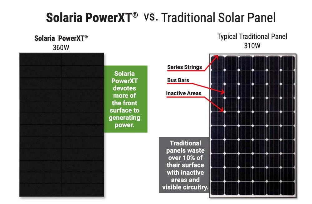 PowerXT-vs-traditional.jpg