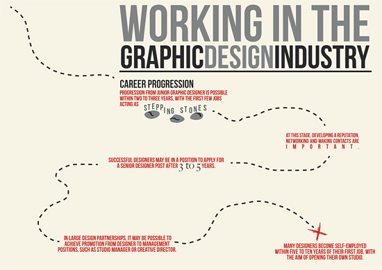 Infographic by Hannah Flood