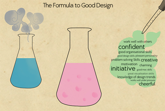 Infographic by Claire Mills