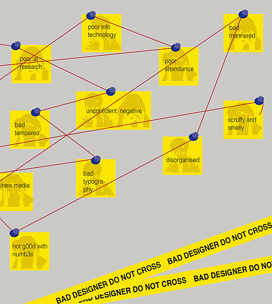 Detail of infographic by Mark Forde