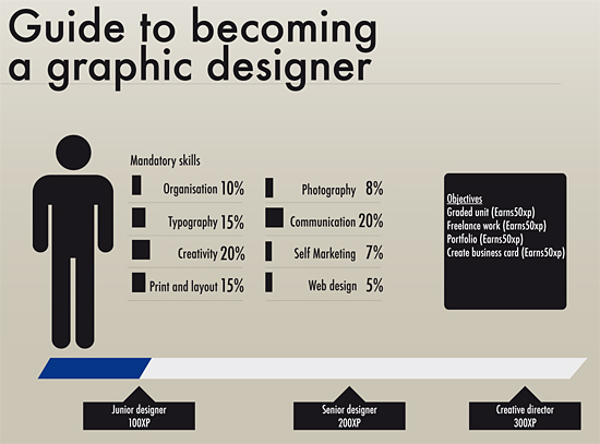 Infographic by Chuck Tsang