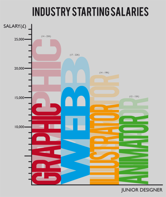 Infographic by Finlay Barron