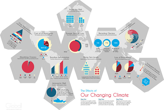 Information graphics by Christopher Fisher