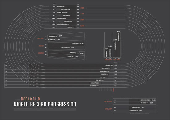 Information graphics by Andy Rogerson