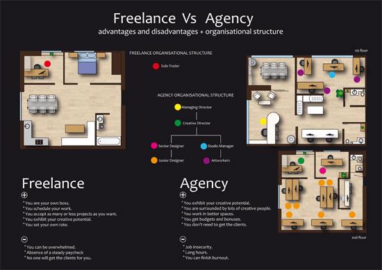 Infographic by Sara Tellez