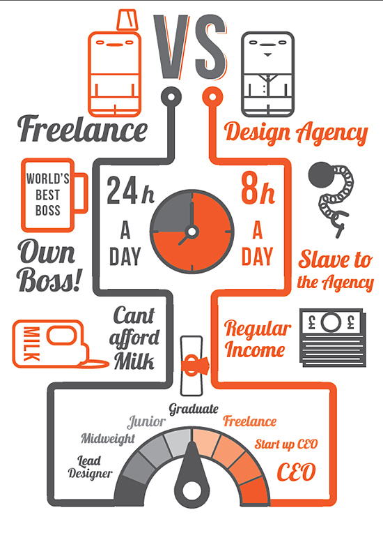 Infographic by Chris Newton