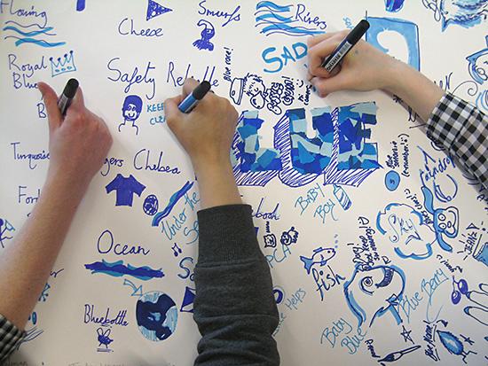 Blue mind map