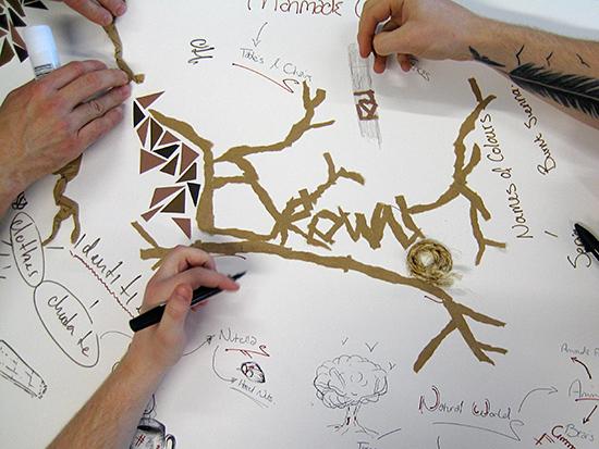 Brown mind map