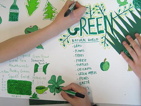 Green mind map