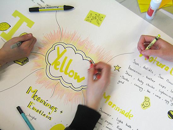 Yellow mind map