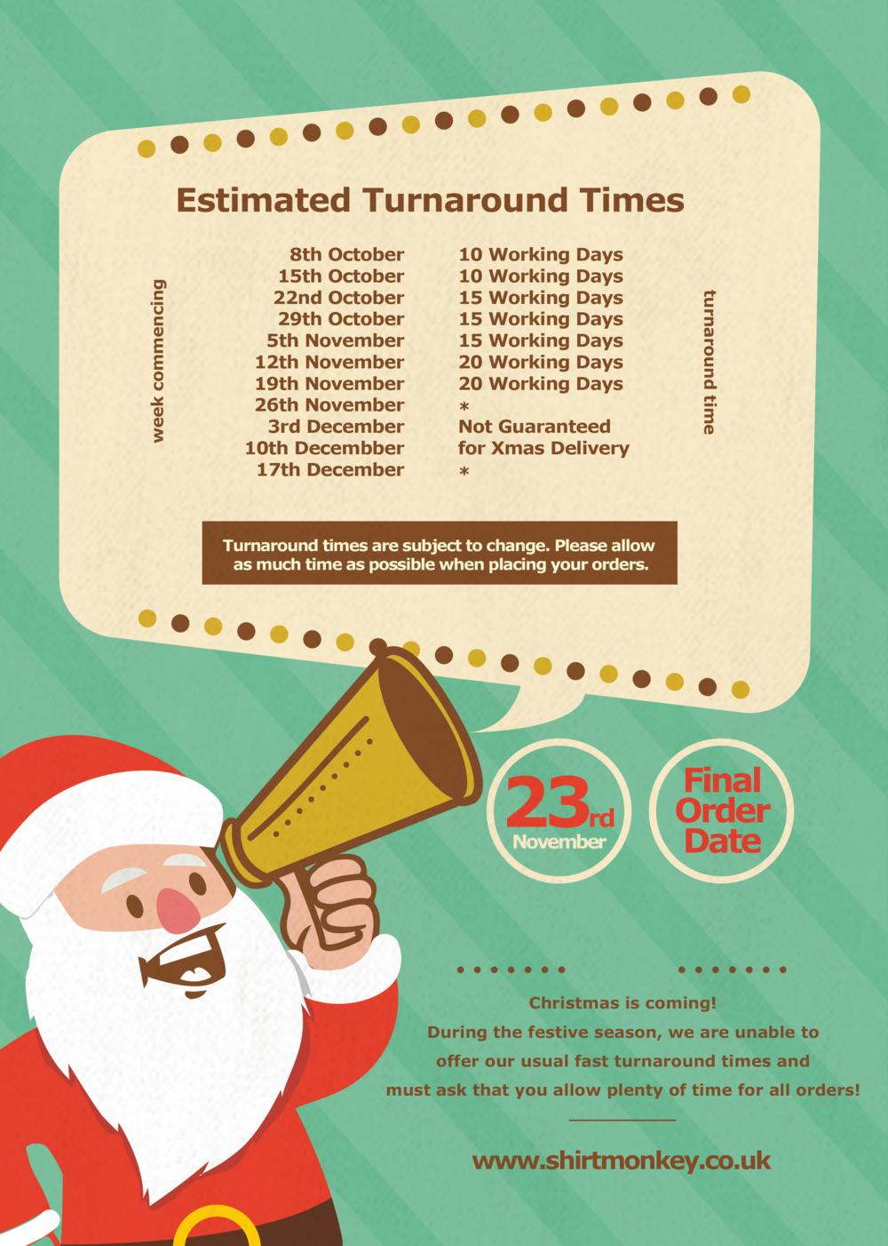 Turnaround Times.png