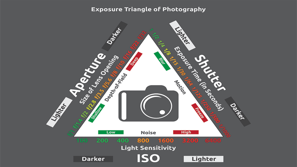 5 BEGINNER LANDSCAPE PHOTOGRAPHY MISTAKES TO AVOID 05