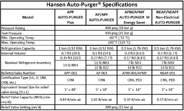?format=500w auto purgers_faq hansen technologies hansen auto purger plus wiring schematic at eliteediting.co