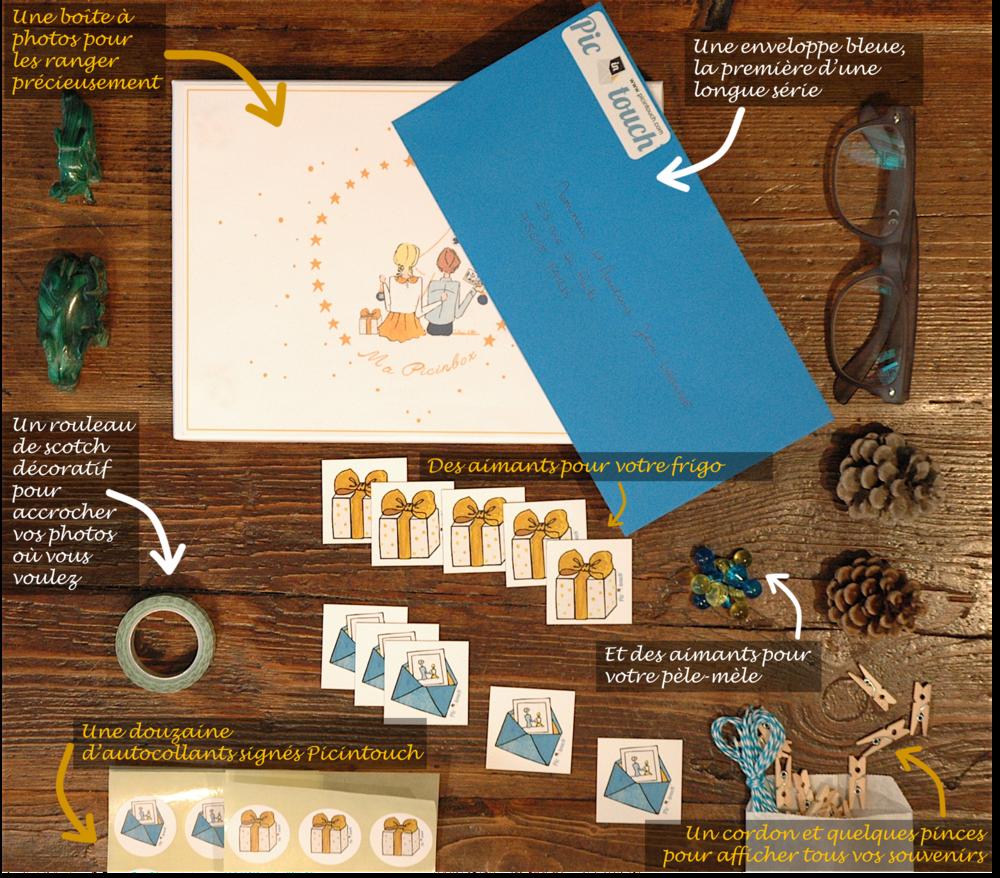 PicInBox : quand l'aventure PicInTouch commence au pied du sapin