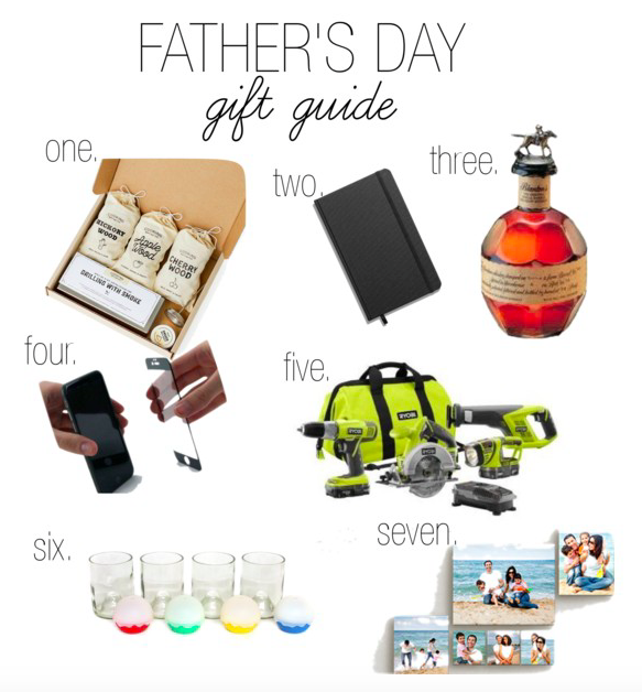 fathers day,  fathers day gift idea, fathers day gift guide, what to get on fathers day, last minute fathers day gift ideas,
